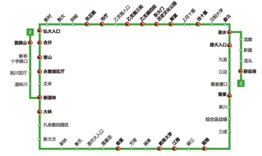 首尔地铁二号线旅行路线整理