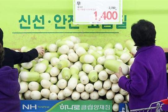 首爾物價水平排名全球第6 近17年來大幅上升44位